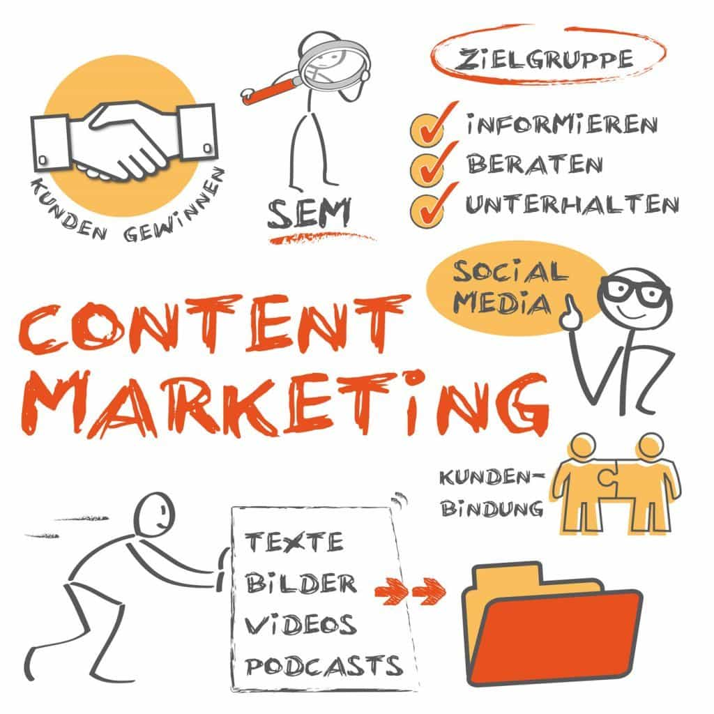 Content Marketing © Fotolia 2015/ Trueffelpix